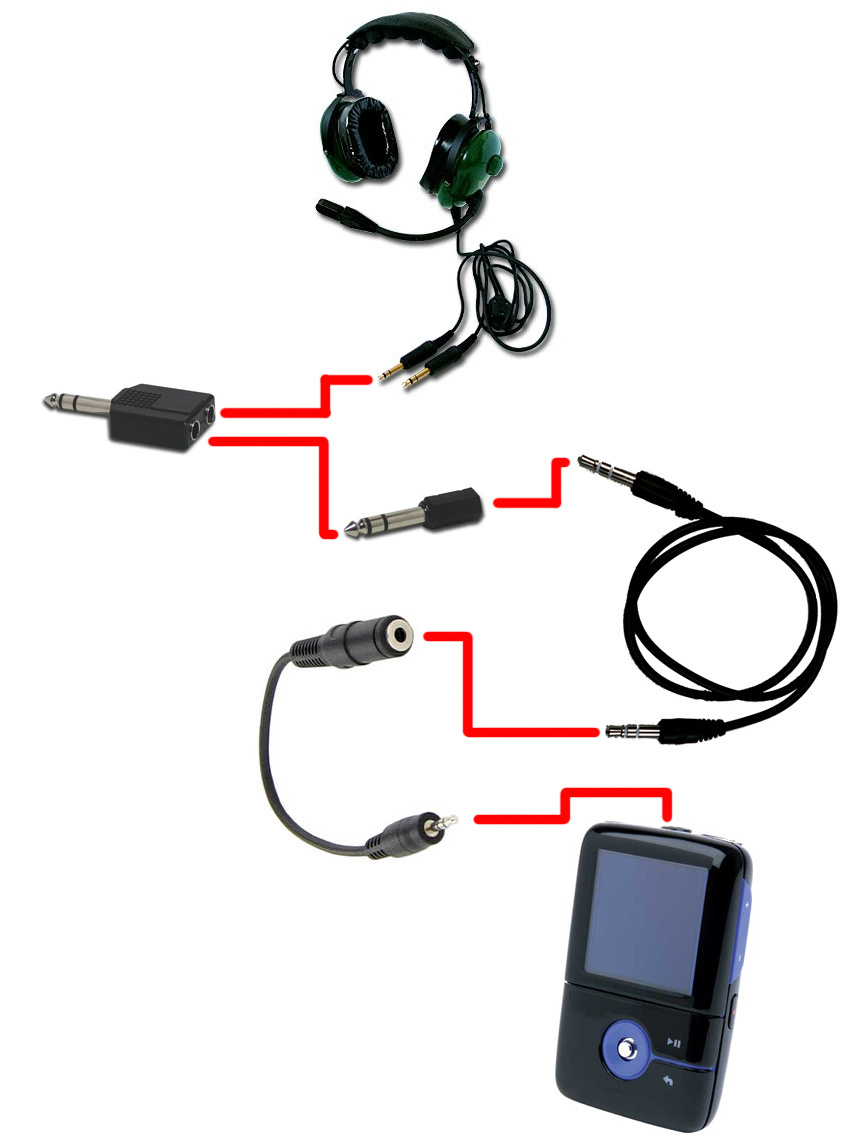 Schéma de câblage pour enregistrement de l'intercom d'un avion