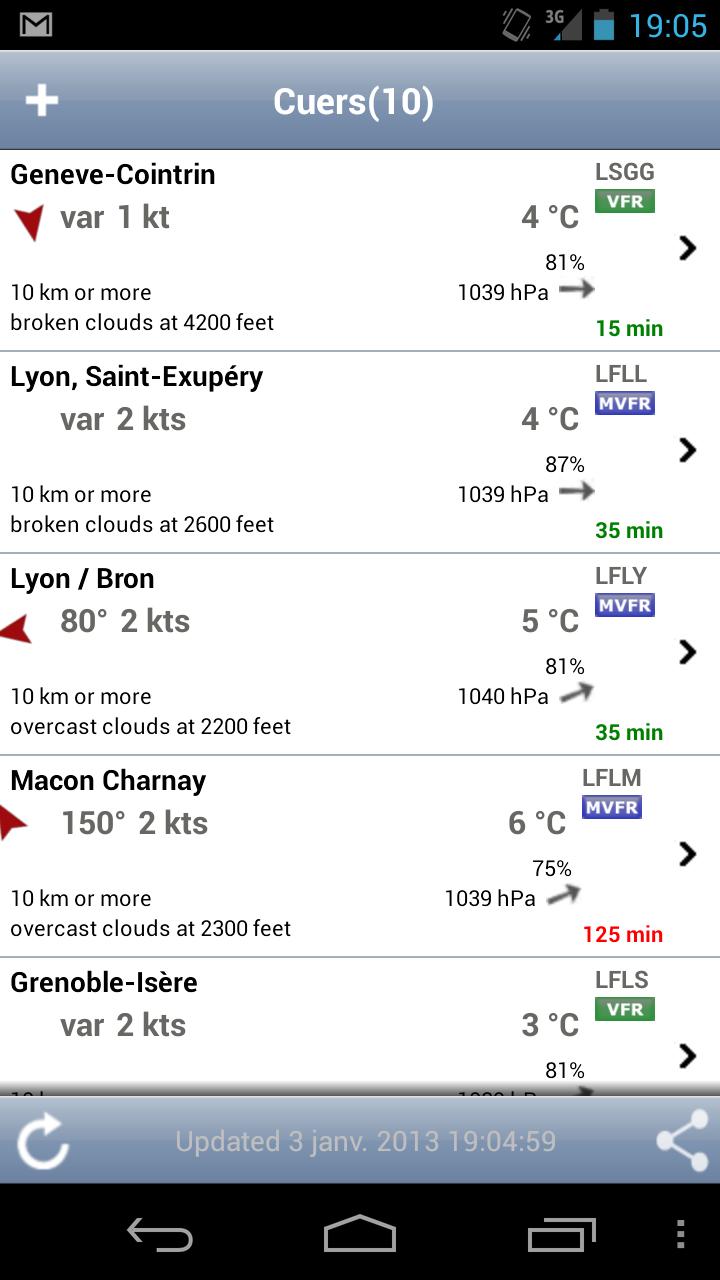 Lyon est à 1041 hPa !
