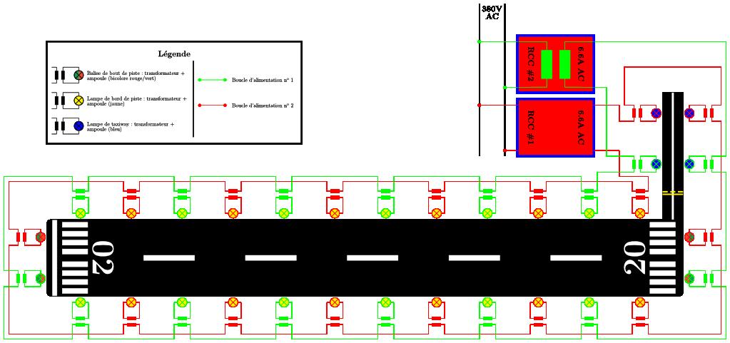 Schéma général d'un balisage de piste aéronautique (AGL - Airfield Ground Light)