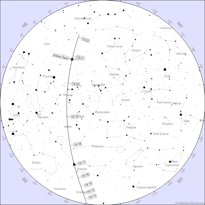 Carte du ciel du 22 décembre 2014 mentionnant la trajectoire du satellite Iridium 12. Source : Heavens Above